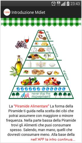Benefici finanziari della dieta mediterranea vegetale